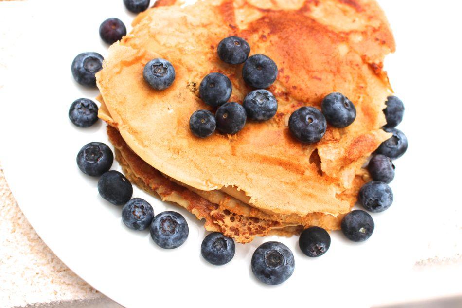 test-pancakes-myprotein